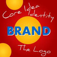 branding nonprofit orgainizations